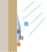 親水性の塗膜が降雨により汚れを洗い流します。